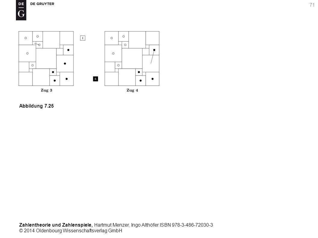 Zahlentheorie und Zahlenspiele, Hartmut Menzer, Ingo Althöfer ISBN 978-3-486-72030-3 © 2014 Oldenbourg Wissenschaftsverlag GmbH 71 Abbildung 7.25