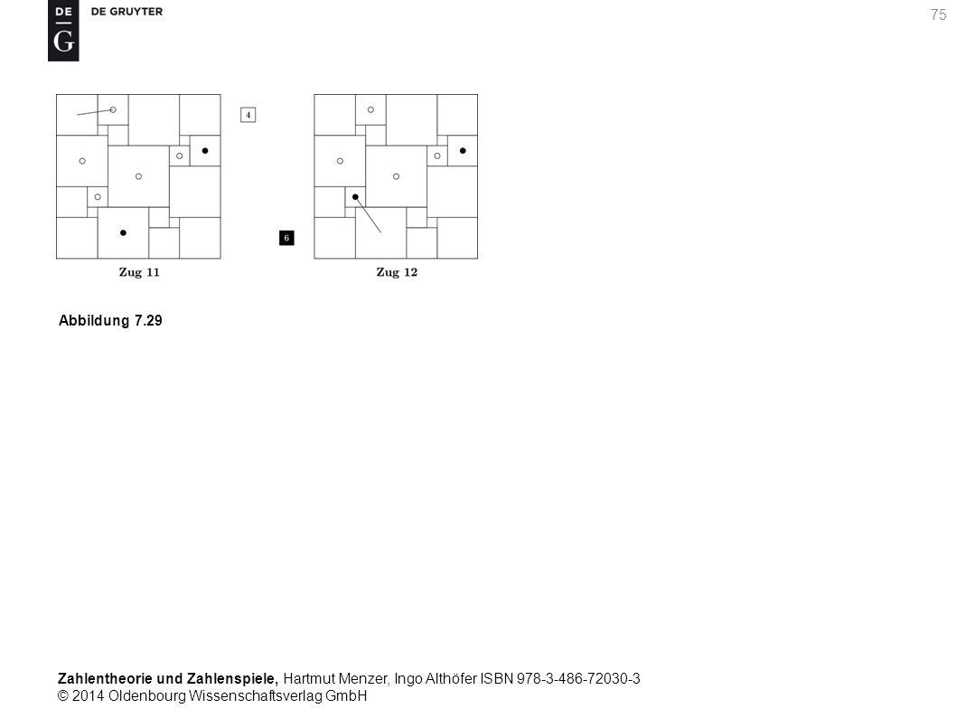 Zahlentheorie und Zahlenspiele, Hartmut Menzer, Ingo Althöfer ISBN 978-3-486-72030-3 © 2014 Oldenbourg Wissenschaftsverlag GmbH 75 Abbildung 7.29