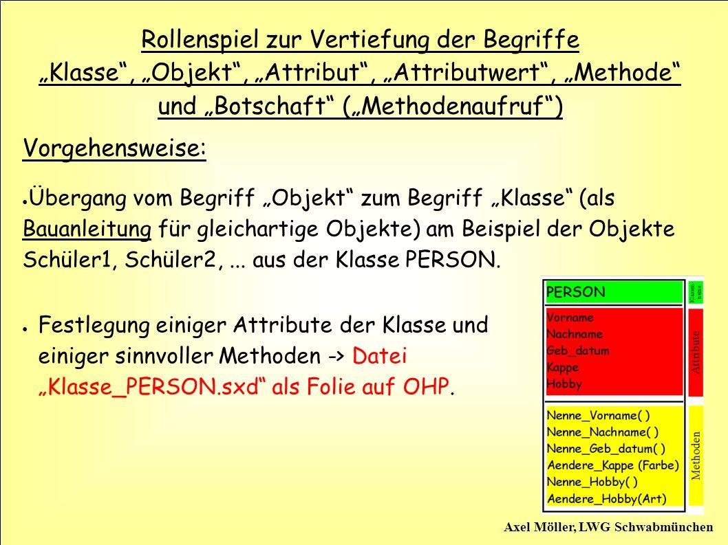 Axel Möller, LWG Schwabmünchen Unterschiede in Inhalt und graphischer Darstellung von Objekt und Klasse diskutieren.