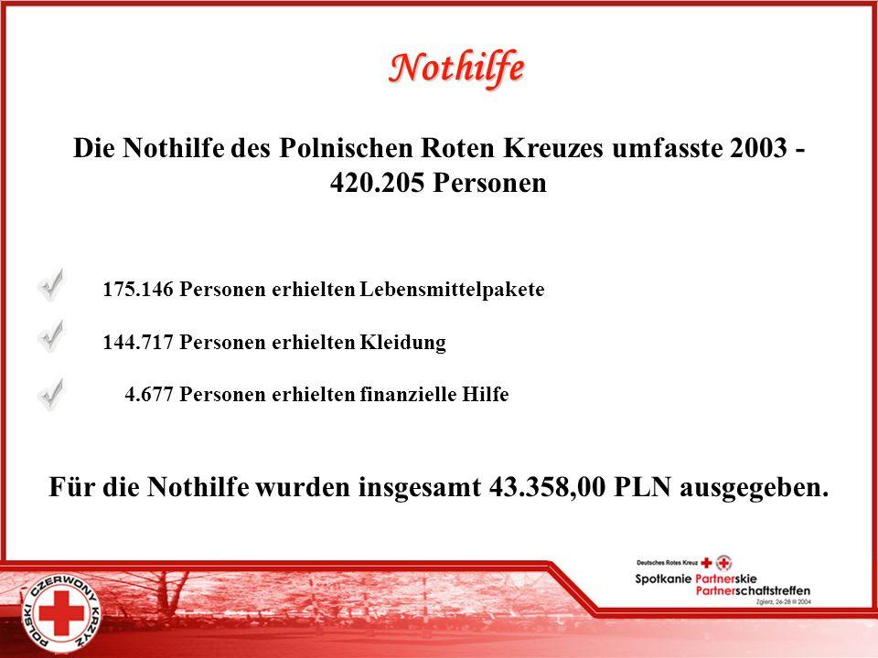 Nothilfe Die Nothilfe des Polnischen Roten Kreuzes umfasste 2003 - 420.205 Personen 175.146 Personen erhielten Lebensmittelpakete 144.717 Personen erh