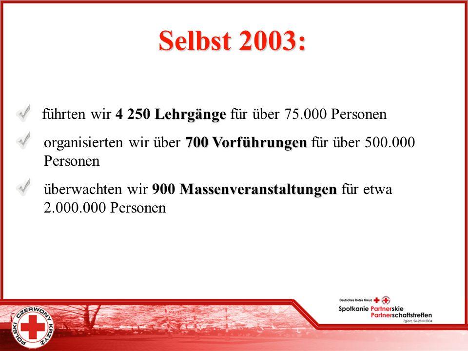 Selbst 2003: führten wir 4 250 Lehrgänge für über 75.000 Personen organisierten wir über 7 77 700 Vorführungen für über 500.000 Personen überwachten w