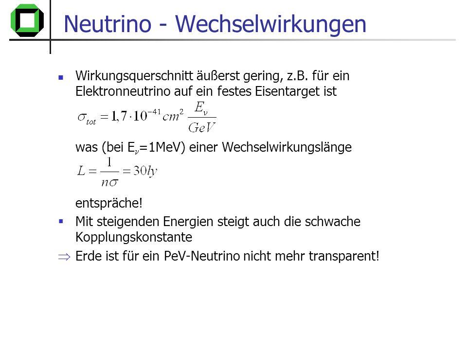 GZK - Effekt Simulation des Energieverlustes hochenergtischer Protonen durch GZK Protonen mit unterschiedlichen Energien werden nach ca.