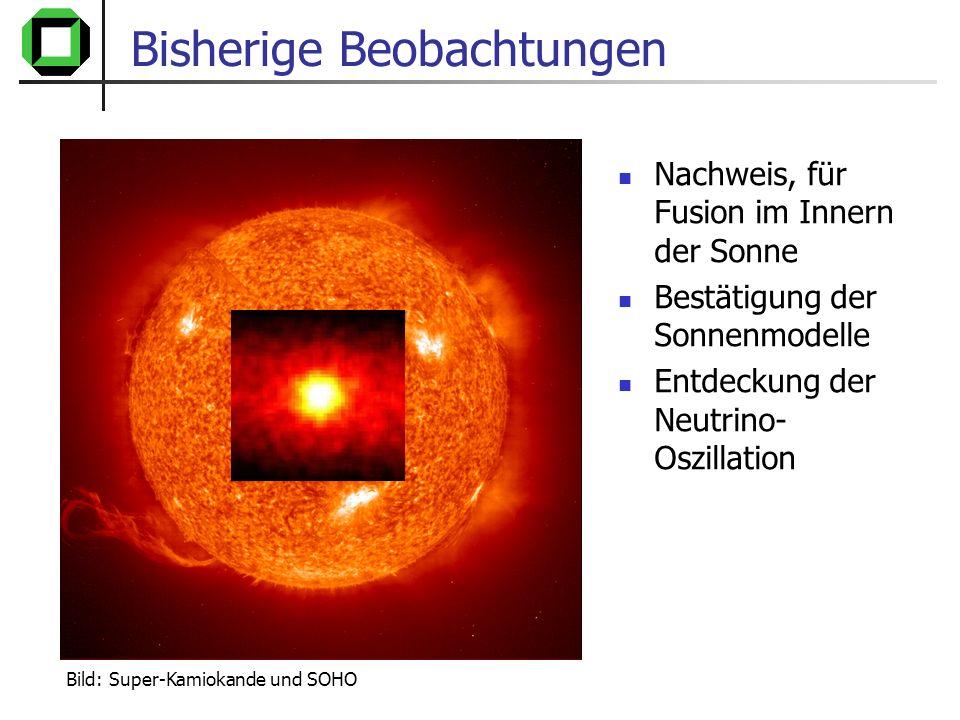 Bisherige Beobachtungen 1987 wurde in der Großen Magellanschen Wolke eine Supernova beobachtet ~20 Neutrinoereignisse am KAMIOKANDE-II konnten später dieser Supernova zugeordnet werden kamen früher an als Licht, da sie der Supernova früher entkamen Bestätigung der Supernova- Modelle Bild: Hubble Space Telescope
