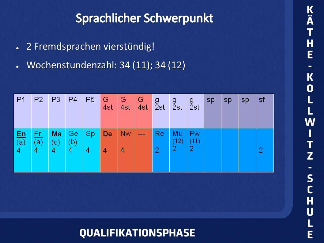 2 Fremdsprachen vierstündig! 2 Fremdsprachen vierstündig! Wochenstundenzahl: 34 (11); 34 (12) Wochenstundenzahl: 34 (11); 34 (12)