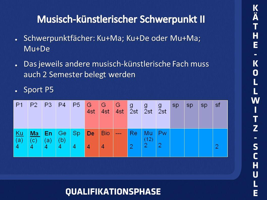 Schwerpunktfächer: Ku+Ma; Ku+De oder Mu+Ma; Mu+De Schwerpunktfächer: Ku+Ma; Ku+De oder Mu+Ma; Mu+De Das jeweils andere musisch-künstlerische Fach muss auch 2 Semester belegt werden Das jeweils andere musisch-künstlerische Fach muss auch 2 Semester belegt werden Sport P5 Sport P5