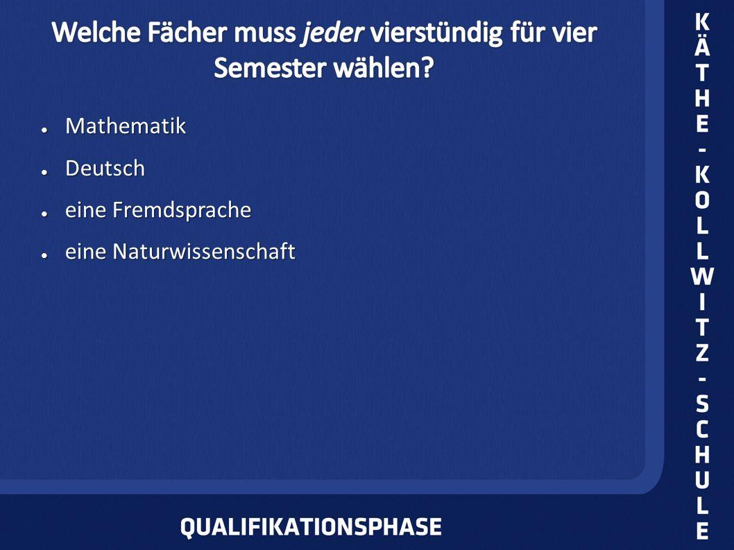 Mathematik Mathematik Deutsch Deutsch eine Fremdsprache eine Fremdsprache eine Naturwissenschaft eine Naturwissenschaft