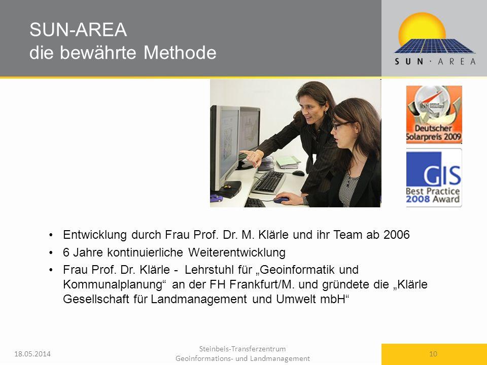 Steinbeis-Transferzentrum Geoinformations- und Landmanagement 18.05.2014 10 SUN-AREA die bewährte Methode Entwicklung durch Frau Prof. Dr. M. Klärle u