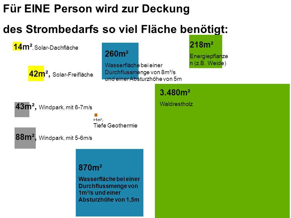 Steinbeis-Transferzentrum Geoinformations- und Landmanagement 18.05.2014 11 Für EINE Person wird zur Deckung des Strombedarfs so viel Fläche benötigt: