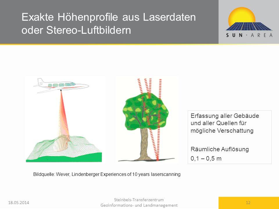 Steinbeis-Transferzentrum Geoinformations- und Landmanagement 18.05.2014 12 Bildquelle: Wever, Lindenberger Experiences of 10 years laserscanning Exak
