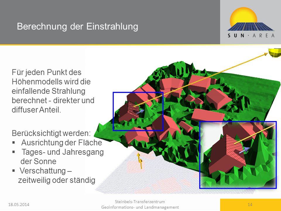 Steinbeis-Transferzentrum Geoinformations- und Landmanagement 18.05.2014 14 Für jeden Punkt des Höhenmodells wird die einfallende Strahlung berechnet - direkter und diffuser Anteil.