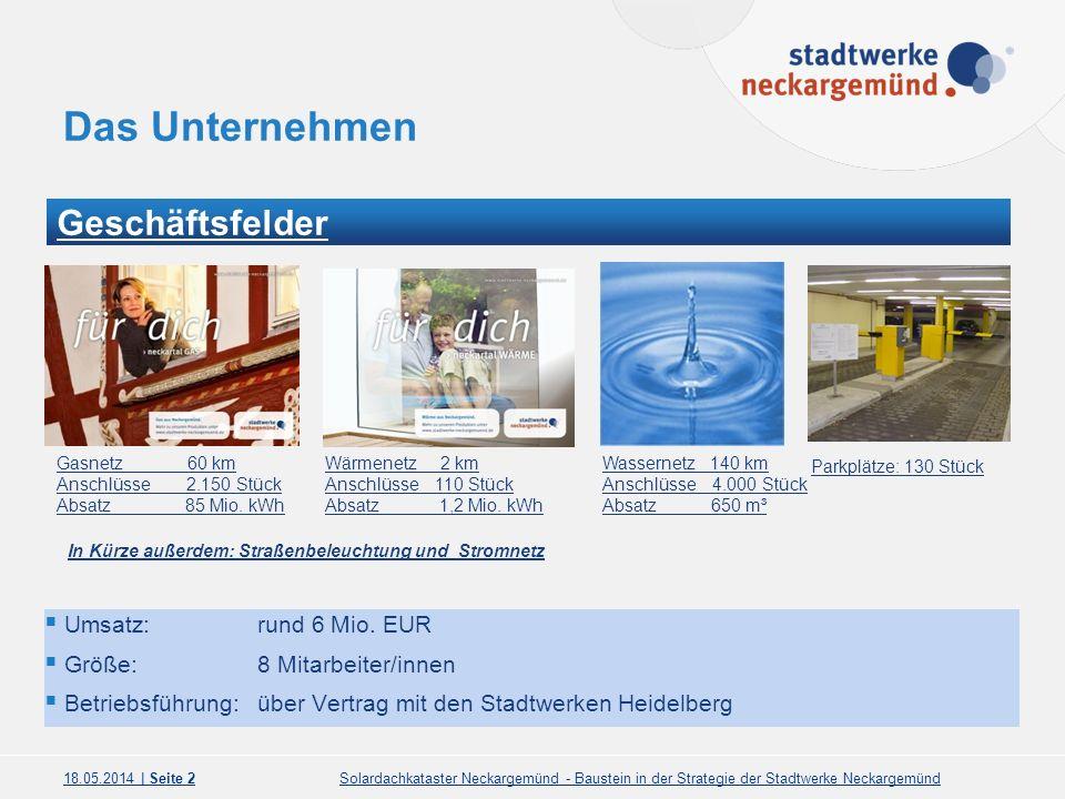 Solardachkataster Neckargemünd - Baustein in der Strategie der Stadtwerke Neckargemünd18.05.2014 | Seite 2 Umsatz: rund 6 Mio. EUR Größe: 8 Mitarbeite