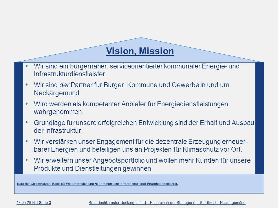 Solardachkataster Neckargemünd - Baustein in der Strategie der Stadtwerke Neckargemünd18.05.2014 | Seite 3 Wir sind ein bürgernaher, serviceorientierter kommunaler Energie- und Infrastrukturdienstleister.