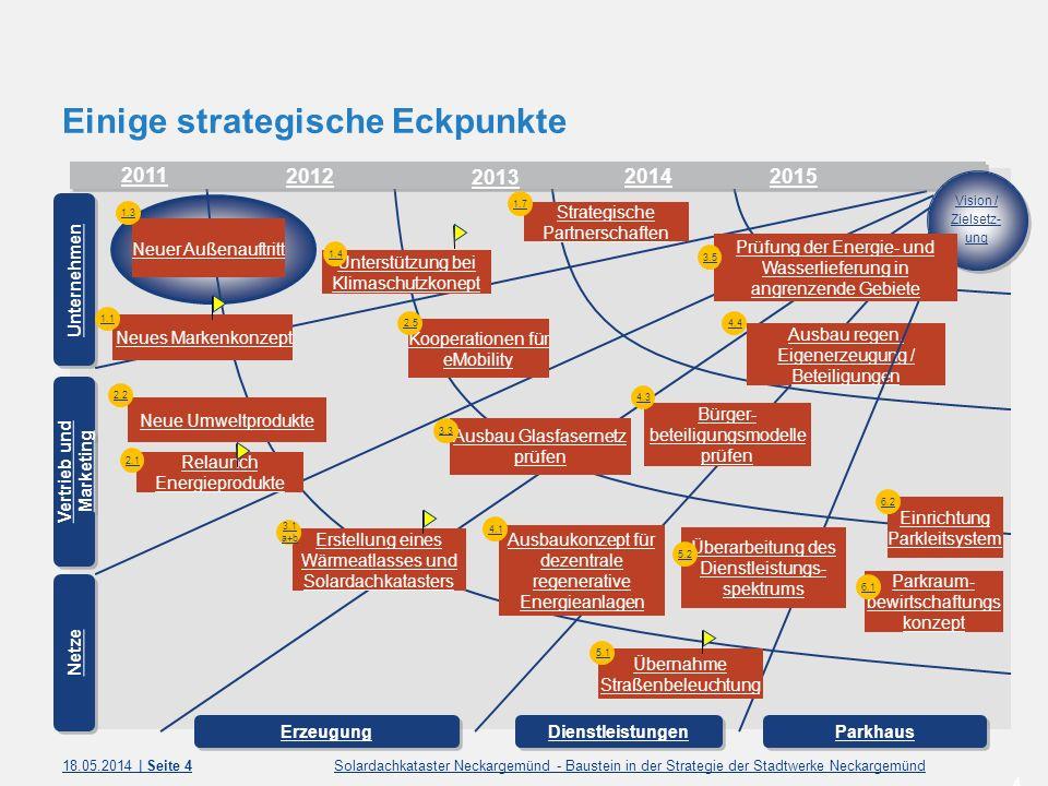 Einige strategische Eckpunkte Solardachkataster Neckargemünd - Baustein in der Strategie der Stadtwerke Neckargemünd18.05.2014 | Seite 4 4 2011 2013 2