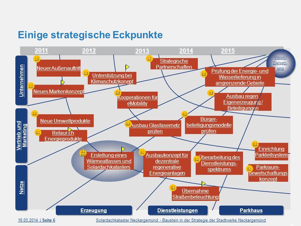 Einige strategische Eckpunkte Solardachkataster Neckargemünd - Baustein in der Strategie der Stadtwerke Neckargemünd18.05.2014 | Seite 6 6 2011 2013 2