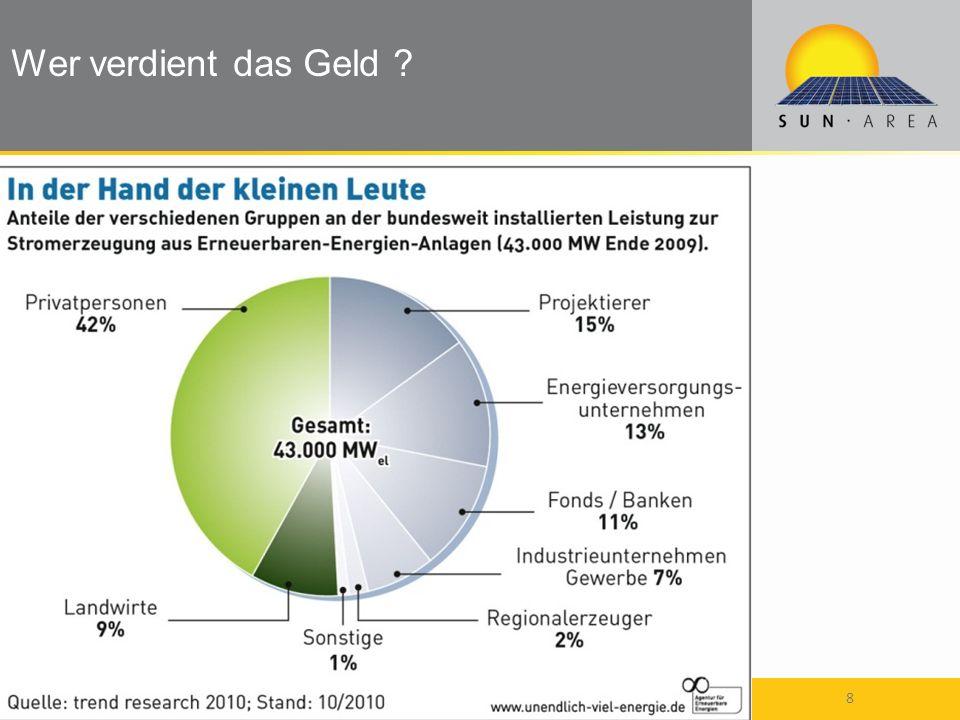Steinbeis-Transferzentrum Geoinformations- und Landmanagement 18.05.2014 9 Zusammensetzung Strompreis