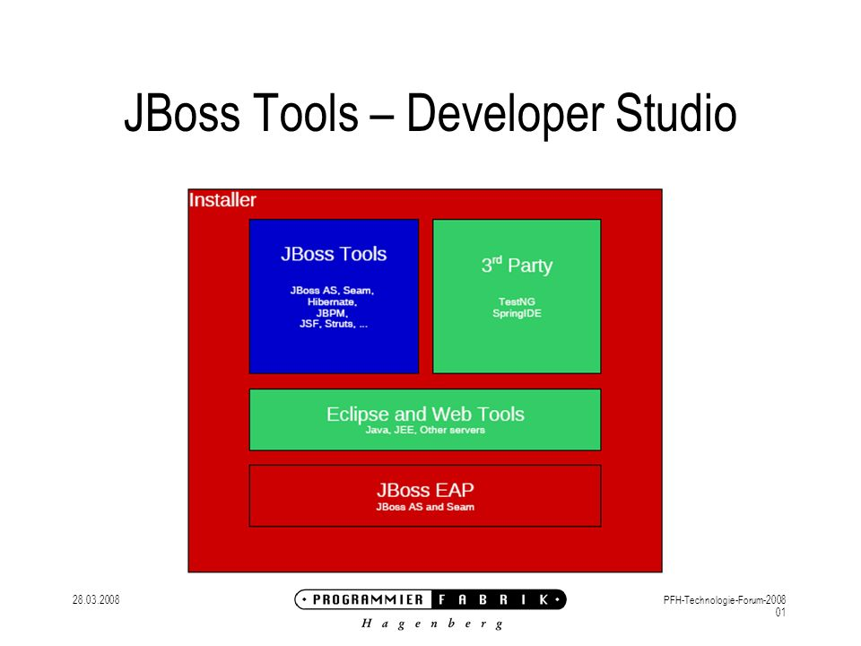 28.03.2008PFH-Technologie-Forum-2008 01 JBoss Tools – Developer Studio