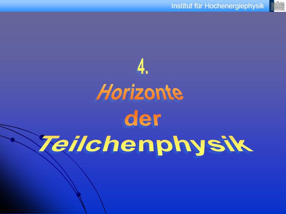 Institut für Hochenergiephysik Der Tripel-Alpha Prozess Zwei Alpha-Teilchen (Heliumkerne) fusionieren zunächst zu Beryllium Einfang eines weiteren Alpha-Teilchens (Heliumkerns) führt zu Kohlenstoff Horizonte der Teilchenphysik