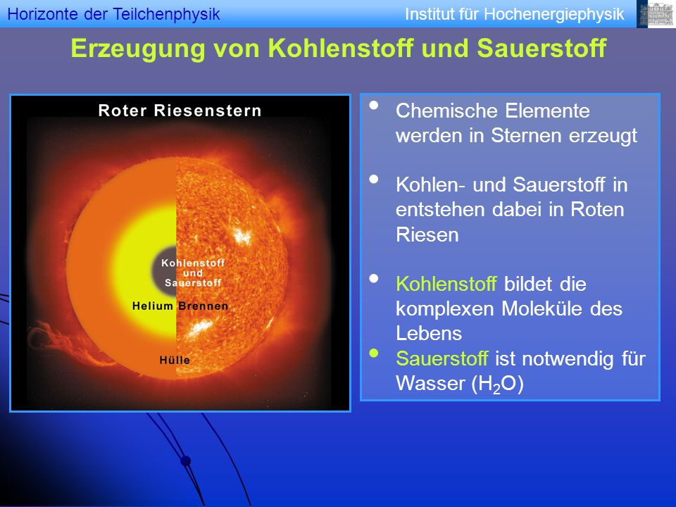 Institut für Hochenergiephysik Erzeugung von Kohlenstoff und Sauerstoff Chemische Elemente werden in Sternen erzeugt Kohlen- und Sauerstoff in entsteh