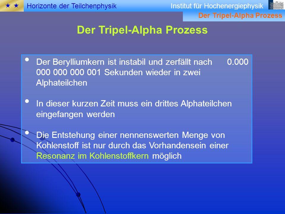 Institut für Hochenergiephysik Der Tripel-Alpha Prozess Der Berylliumkern ist instabil und zerfällt nach 0.000 000 000 000 001 Sekunden wieder in zwei