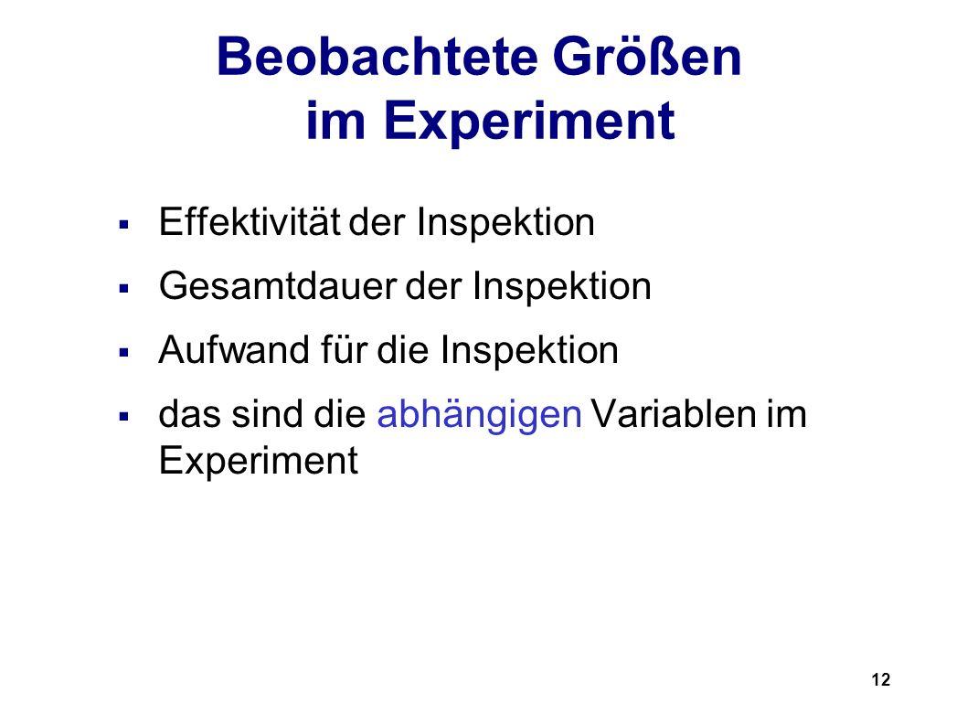 12 Beobachtete Größen im Experiment Effektivität der Inspektion Gesamtdauer der Inspektion Aufwand für die Inspektion das sind die abhängigen Variablen im Experiment