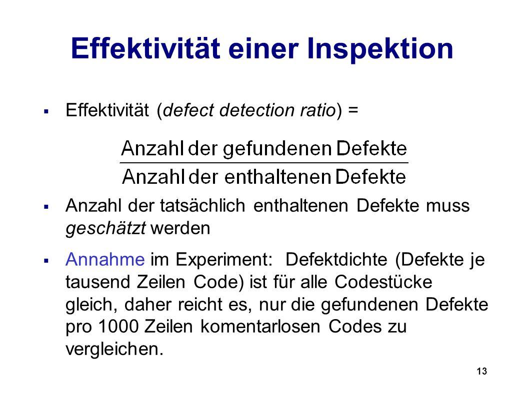 13 Effektivität einer Inspektion Effektivität (defect detection ratio) = Anzahl der tatsächlich enthaltenen Defekte muss geschätzt werden Annahme im Experiment: Defektdichte (Defekte je tausend Zeilen Code) ist für alle Codestücke gleich, daher reicht es, nur die gefundenen Defekte pro 1000 Zeilen komentarlosen Codes zu vergleichen.