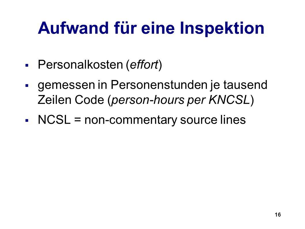 16 Aufwand für eine Inspektion Personalkosten (effort) gemessen in Personenstunden je tausend Zeilen Code (person-hours per KNCSL) NCSL = non-commentary source lines