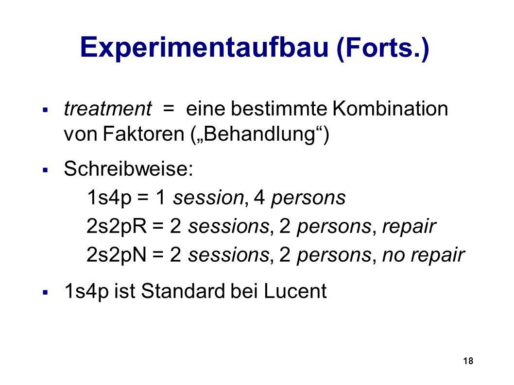 18 Experimentaufbau (Forts.) treatment = eine bestimmte Kombination von Faktoren (Behandlung) Schreibweise: 1s4p = 1 session, 4 persons 2s2pR = 2 sessions, 2 persons, repair 2s2pN = 2 sessions, 2 persons, no repair 1s4p ist Standard bei Lucent