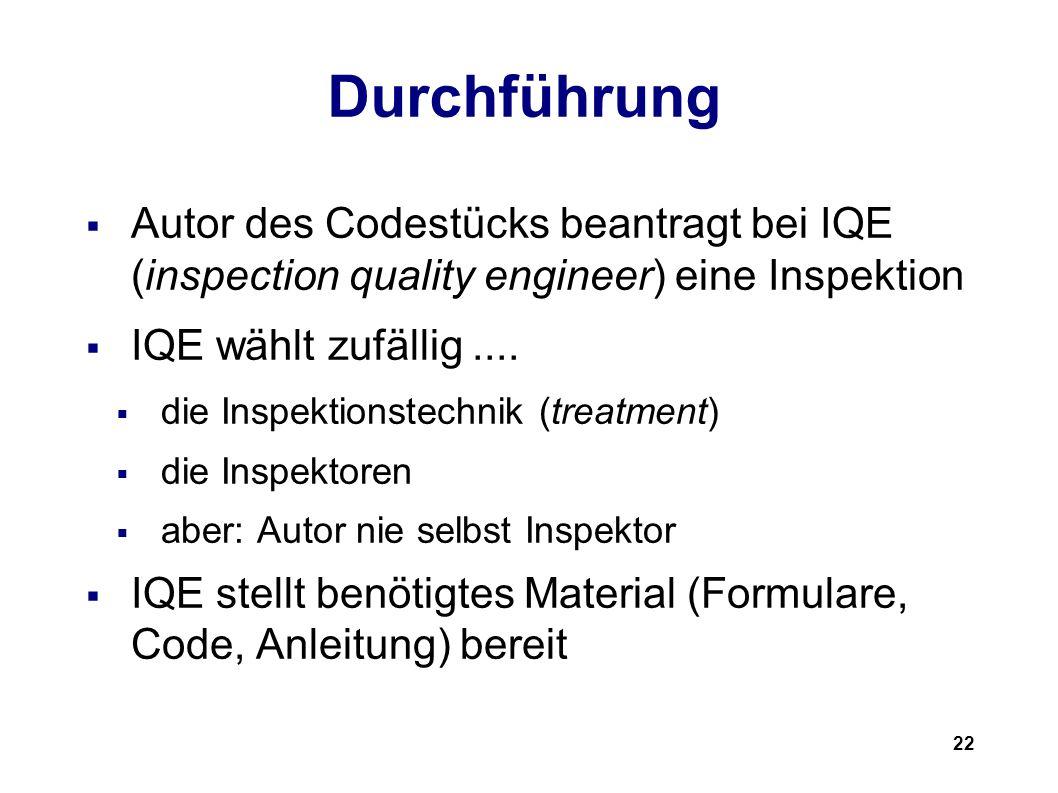 22 Durchführung Autor des Codestücks beantragt bei IQE (inspection quality engineer) eine Inspektion IQE wählt zufällig....