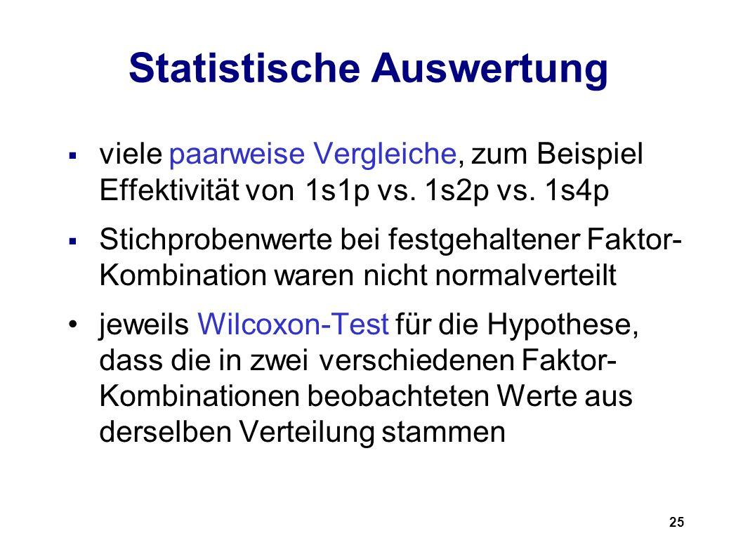 25 Statistische Auswertung viele paarweise Vergleiche, zum Beispiel Effektivität von 1s1p vs.