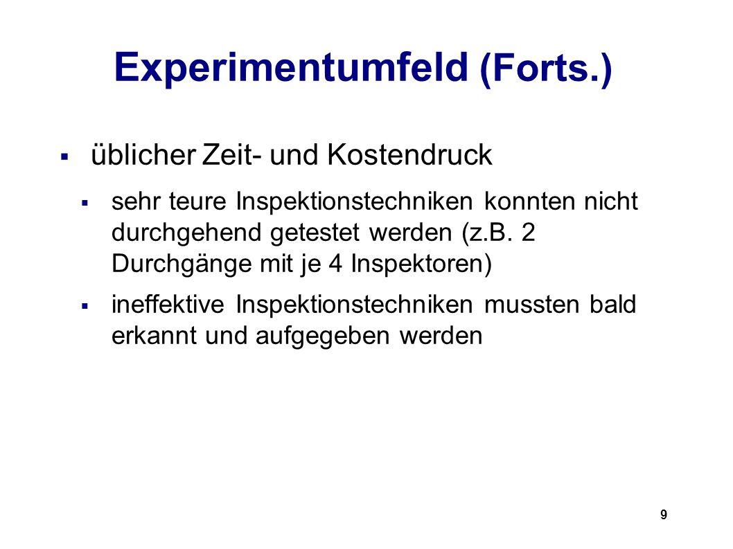 9 Experimentumfeld (Forts.) üblicher Zeit- und Kostendruck sehr teure Inspektionstechniken konnten nicht durchgehend getestet werden (z.B.