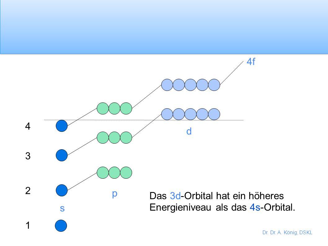Dr. Dr. A. König, DSKL Dies erklärt die seltsame Serie von Längen der Perioden im Periodensystem: 2, 8, 8, 18, wenn nach BOHR die maximale Anzahl von
