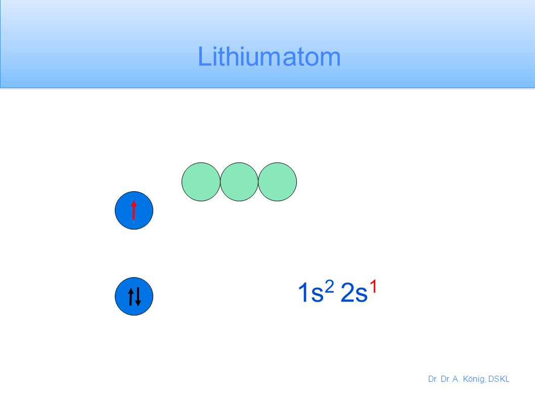 Dr. Dr. A. König, DSKL 1s 2 2s 1 Lithiumatom