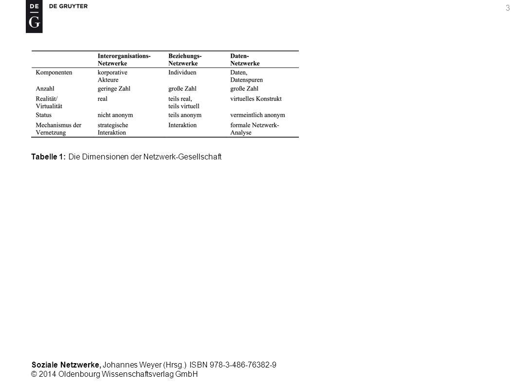 Soziale Netzwerke, Johannes Weyer (Hrsg.) ISBN 978-3-486-76382-9 © 2014 Oldenbourg Wissenschaftsverlag GmbH 3 Tabelle 1: Die Dimensionen der Netzwerk-