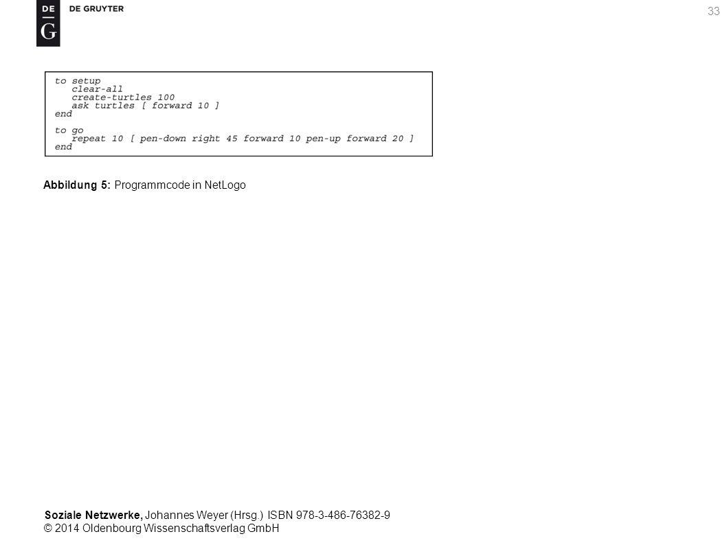 Soziale Netzwerke, Johannes Weyer (Hrsg.) ISBN 978-3-486-76382-9 © 2014 Oldenbourg Wissenschaftsverlag GmbH 33 Abbildung 5: Programmcode in NetLogo