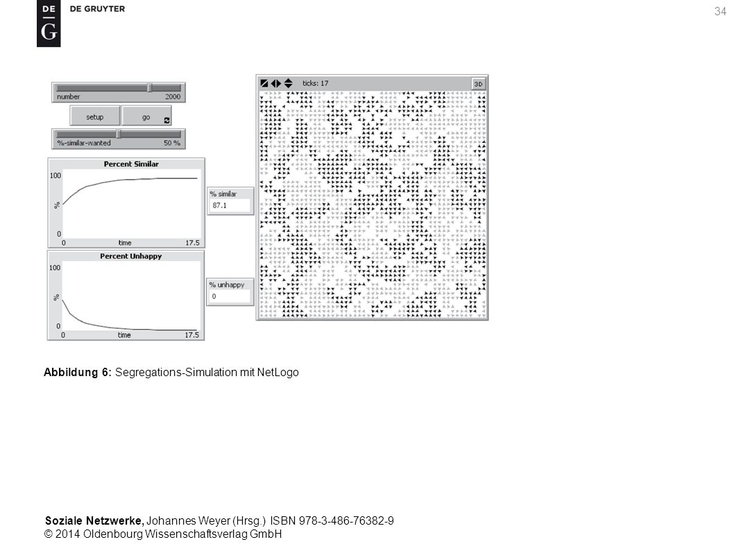 Soziale Netzwerke, Johannes Weyer (Hrsg.) ISBN 978-3-486-76382-9 © 2014 Oldenbourg Wissenschaftsverlag GmbH 34 Abbildung 6: Segregations-Simulation mi