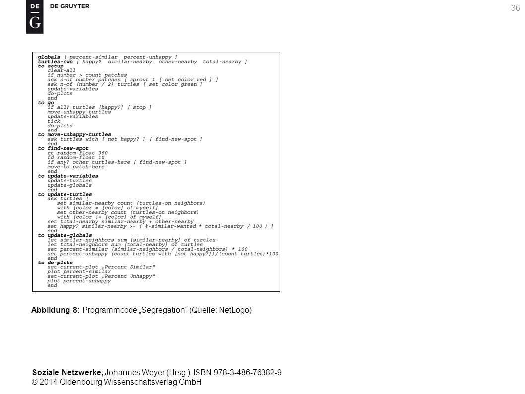 Soziale Netzwerke, Johannes Weyer (Hrsg.) ISBN 978-3-486-76382-9 © 2014 Oldenbourg Wissenschaftsverlag GmbH 36 Abbildung 8: Programmcode Segregation (
