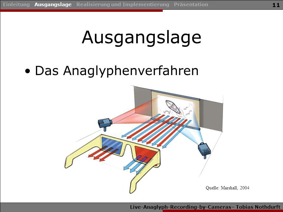 Live-Anaglyph-Recording-by-Cameras– Tobias Nothdurft 11 Ausgangslage Das Anaglyphenverfahren Quelle: Marshall, 2004 Einleitung Ausgangslage Realisierung und Implementierung Präsentation