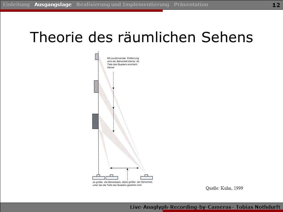 Live-Anaglyph-Recording-by-Cameras– Tobias Nothdurft 12 Theorie des räumlichen Sehens Quelle: Kuhn, 1999 Einleitung Ausgangslage Realisierung und Implementierung Präsentation