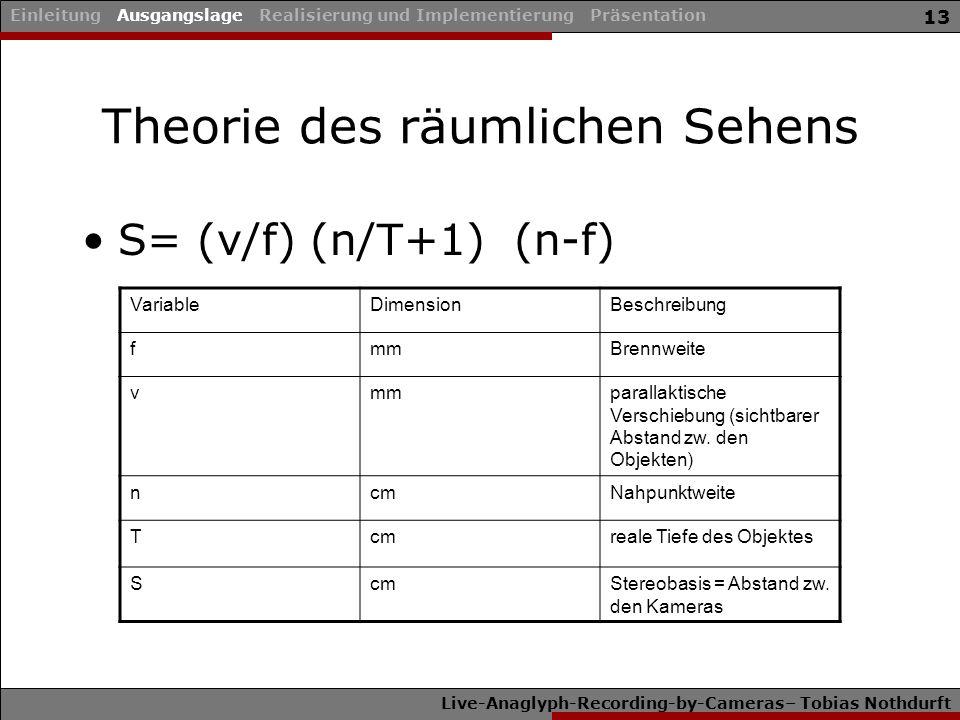 Live-Anaglyph-Recording-by-Cameras– Tobias Nothdurft 13 Theorie des räumlichen Sehens S= (v/f) (n/T+1) (n-f) Einleitung Ausgangslage Realisierung und Implementierung Präsentation VariableDimensionBeschreibung fmmBrennweite vmmparallaktische Verschiebung (sichtbarer Abstand zw.