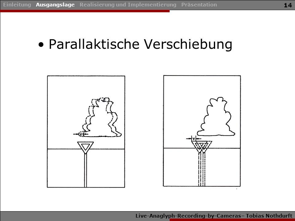 Live-Anaglyph-Recording-by-Cameras– Tobias Nothdurft 14 Parallaktische Verschiebung Einleitung Ausgangslage Realisierung und Implementierung Präsentat