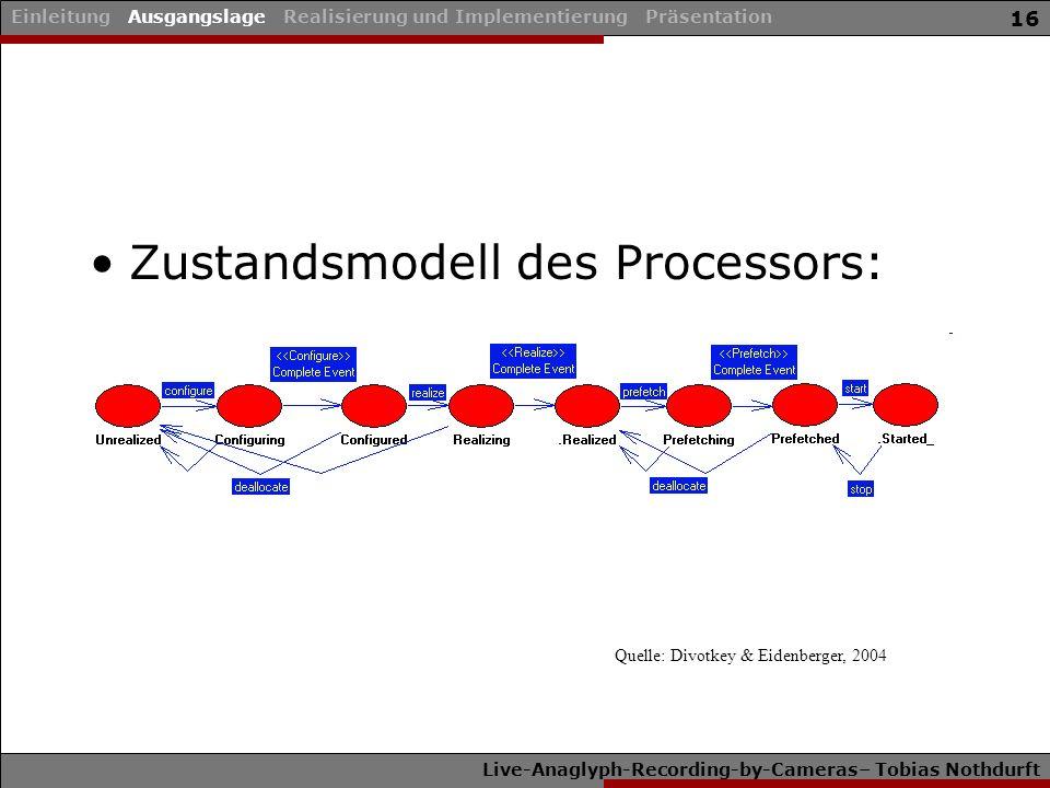 Live-Anaglyph-Recording-by-Cameras– Tobias Nothdurft 16 Zustandsmodell des Processors: Quelle: Divotkey & Eidenberger, 2004 Einleitung Ausgangslage Re