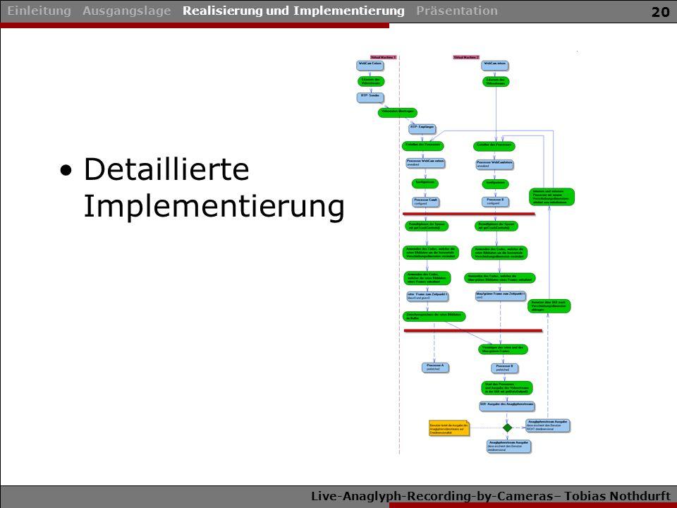 Live-Anaglyph-Recording-by-Cameras– Tobias Nothdurft 20 Detaillierte Implementierung Einleitung Ausgangslage Realisierung und Implementierung Präsentation