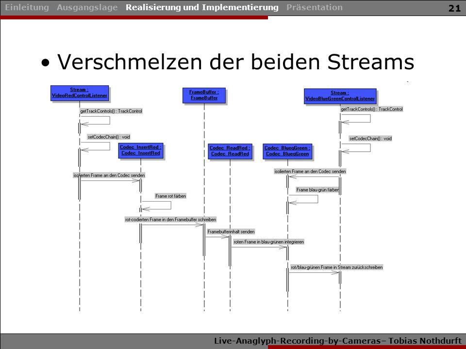 Live-Anaglyph-Recording-by-Cameras– Tobias Nothdurft 21 Verschmelzen der beiden Streams Einleitung Ausgangslage Realisierung und Implementierung Präsentation
