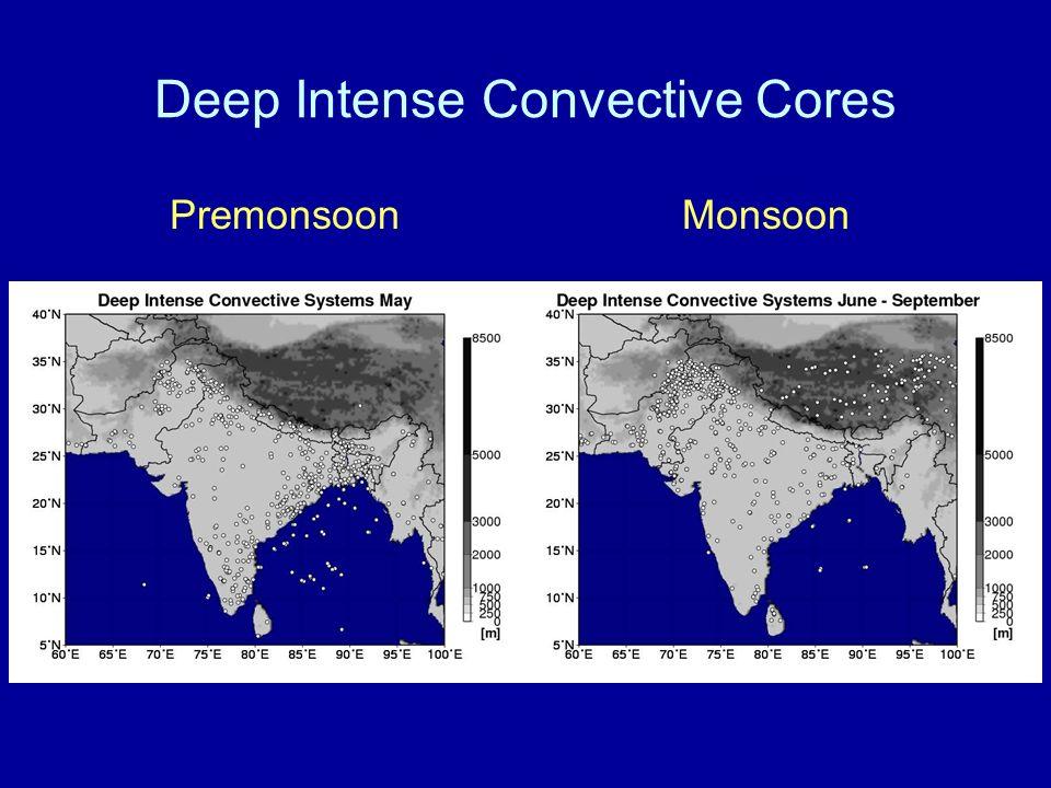 Deep Intense Convective Cores PremonsoonMonsoon