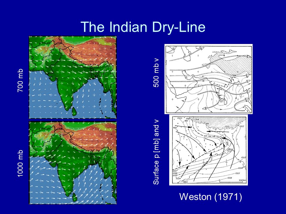 The Indian Dry-Line Weston (1971) 1000 mb 700 mb Surface p [mb] and v 500 mb v
