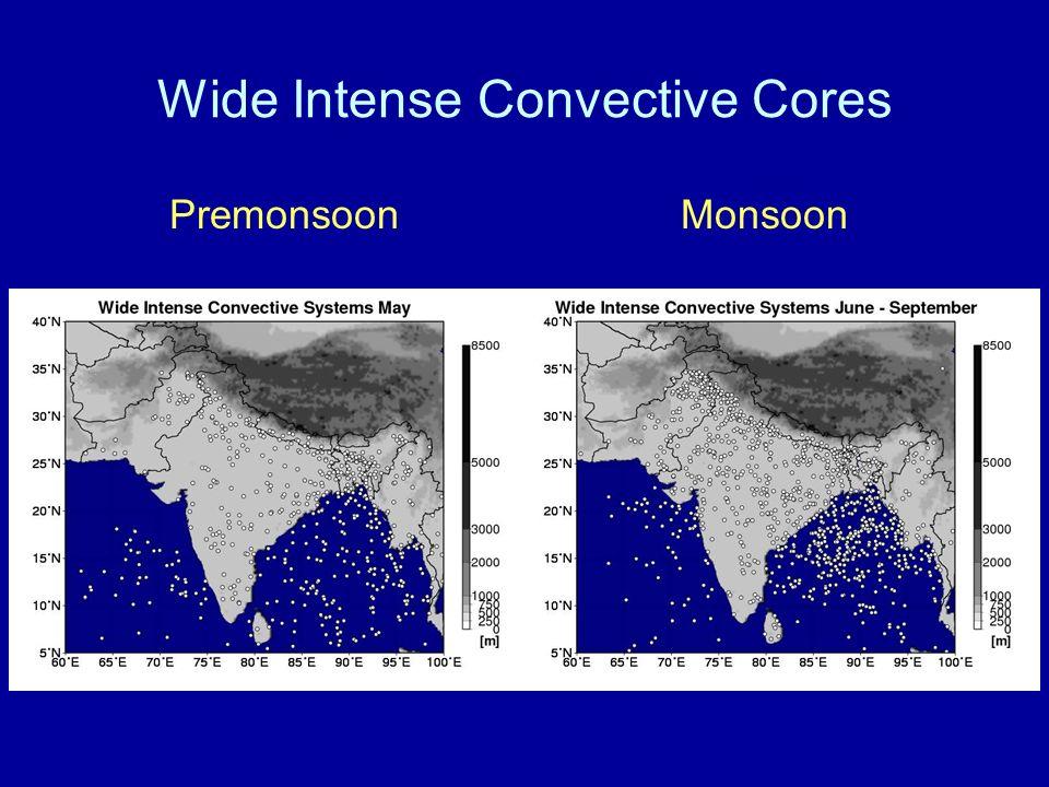 Wide Intense Convective Cores PremonsoonMonsoon