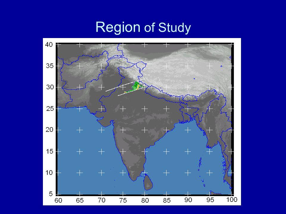 Inhalt Einleitung Daten Regional Variations Vergleich mit Houze et al.