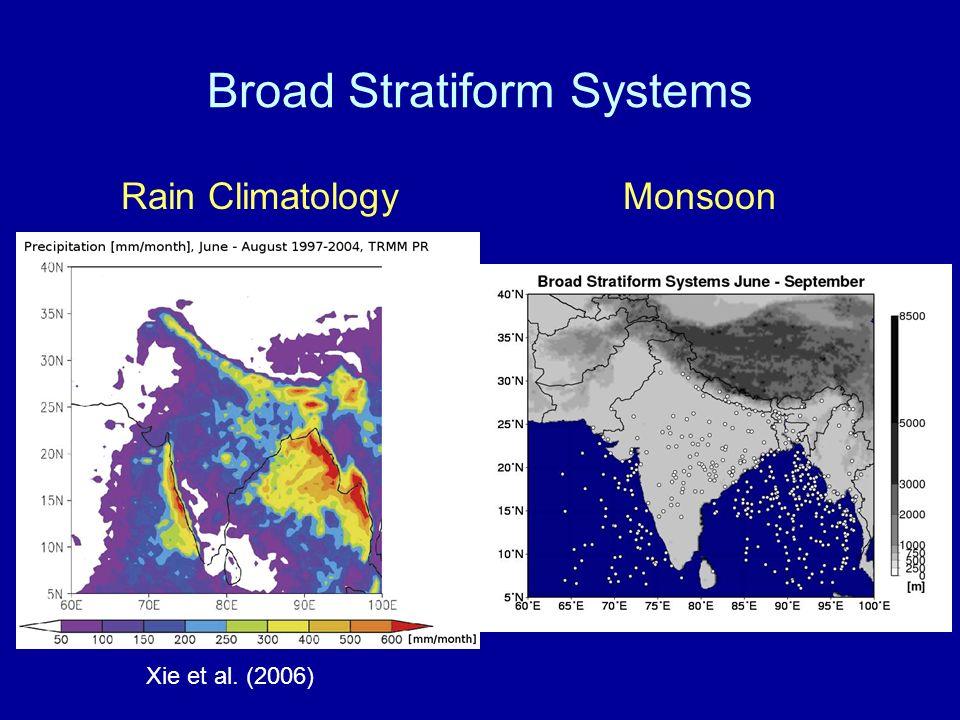 Broad Stratiform Systems Rain ClimatologyMonsoon Xie et al. (2006)