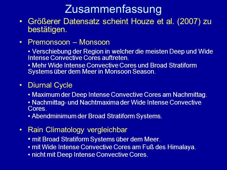Zusammenfassung Größerer Datensatz scheint Houze et al. (2007) zu bestätigen. Premonsoon – Monsoon Verschiebung der Region in welcher die meisten Deep