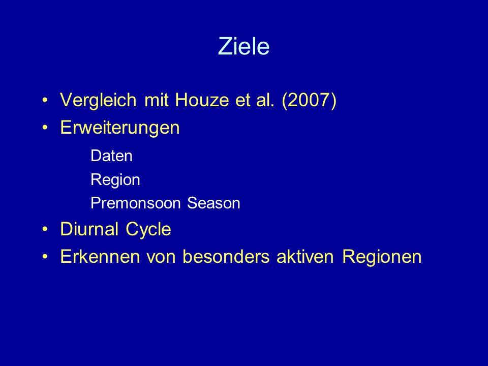 Ziele Vergleich mit Houze et al. (2007) Erweiterungen Daten Region Premonsoon Season Diurnal Cycle Erkennen von besonders aktiven Regionen